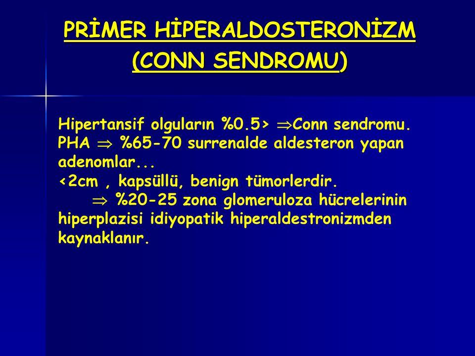 PRİMER HİPERALDOSTERONİZM (CONN SENDROMU) Hipertansif olguların %0.5>  Conn sendromu. PHA  %65-70 surrenalde aldesteron yapan adenomlar... <2cm, kap