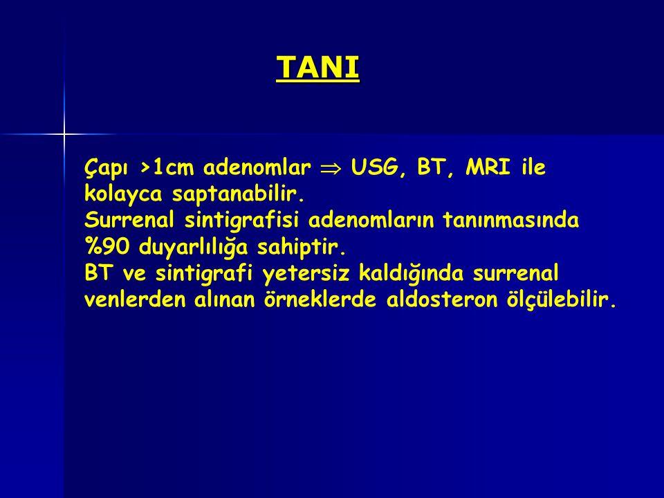 TANI Çapı >1cm adenomlar  USG, BT, MRI ile kolayca saptanabilir. Surrenal sintigrafisi adenomların tanınmasında %90 duyarlılığa sahiptir. BT ve sinti