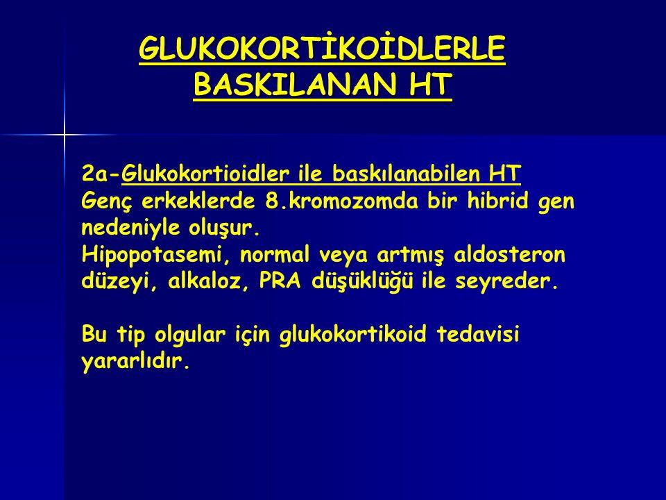 GLUKOKORTİKOİDLERLE BASKILANAN HT 2a-Glukokortioidler ile baskılanabilen HT Genç erkeklerde 8.kromozomda bir hibrid gen nedeniyle oluşur. Hipopotasemi