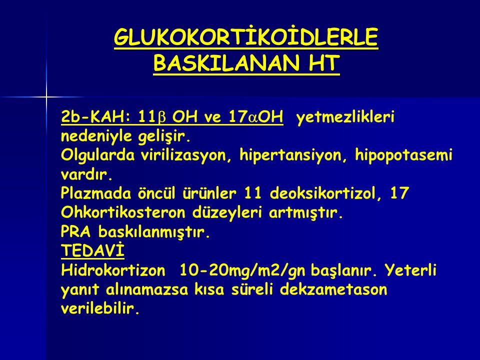 GLUKOKORTİKOİDLERLE BASKILANAN HT 2b-KAH: 11  OH ve 17  OH yetmezlikleri nedeniyle gelişir. Olgularda virilizasyon, hipertansiyon, hipopotasemi vard