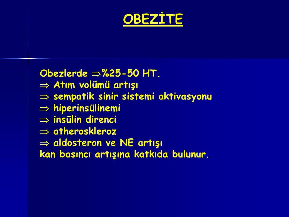 OBEZİTE Obezlerde  %25-50 HT.  Atım volümü artışı  sempatik sinir sistemi aktivasyonu  hiperinsülinemi  insülin direnci  atheroskleroz  aldoste