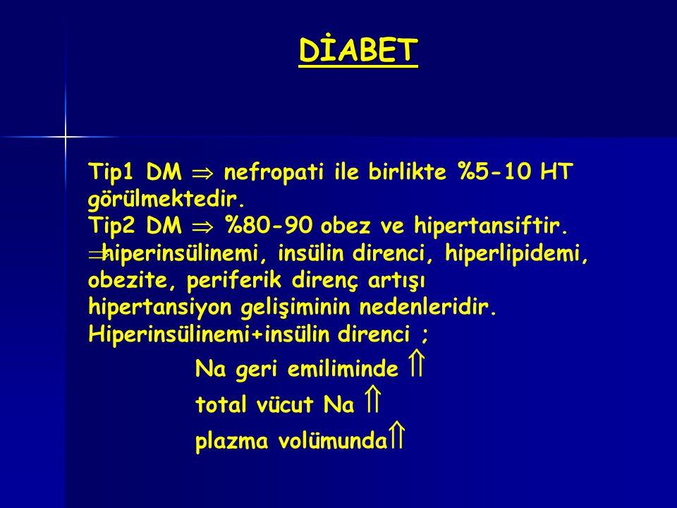 DİABET Tip1 DM  nefropati ile birlikte %5-10 HT görülmektedir. Tip2 DM  %80-90 obez ve hipertansiftir.  hiperinsülinemi, insülin direnci, hiperlipi