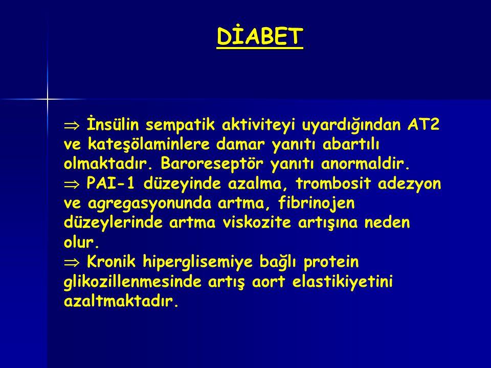 DİABET  İnsülin sempatik aktiviteyi uyardığından AT2 ve kateşölaminlere damar yanıtı abartılı olmaktadır. Baroreseptör yanıtı anormaldir.  PAI-1 düz