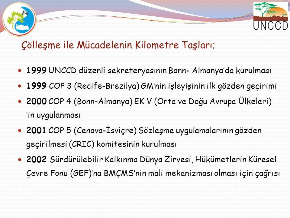 Çölleşme ile Mücadelenin Kilometre Taşları; 2002 GEF' in arazi bozulumunu beşinci odak alanı olarak kabul etmesi ve UNCCD'nin mali mekanizması olması 2002 Uzmanlar grubunun ilk toplantısı 2002 CRIC 1 (Roma-İtalya) 2003 COP 6 (Havana-Küba), CRIC 2 2005 CRIC 3 (Bonn- Almanya) 2005 COP 7, CRIC 4 (Nairobi-Kenya)