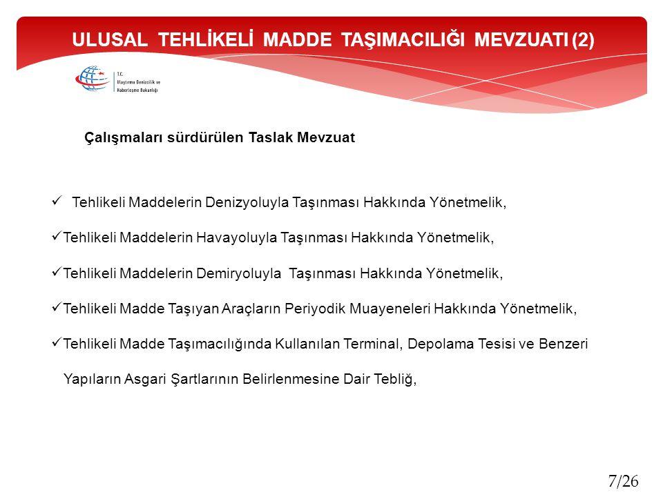 7/26 Çalışmaları sürdürülen Taslak Mevzuat Tehlikeli Maddelerin Denizyoluyla Taşınması Hakkında Yönetmelik, Tehlikeli Maddelerin Havayoluyla Taşınması