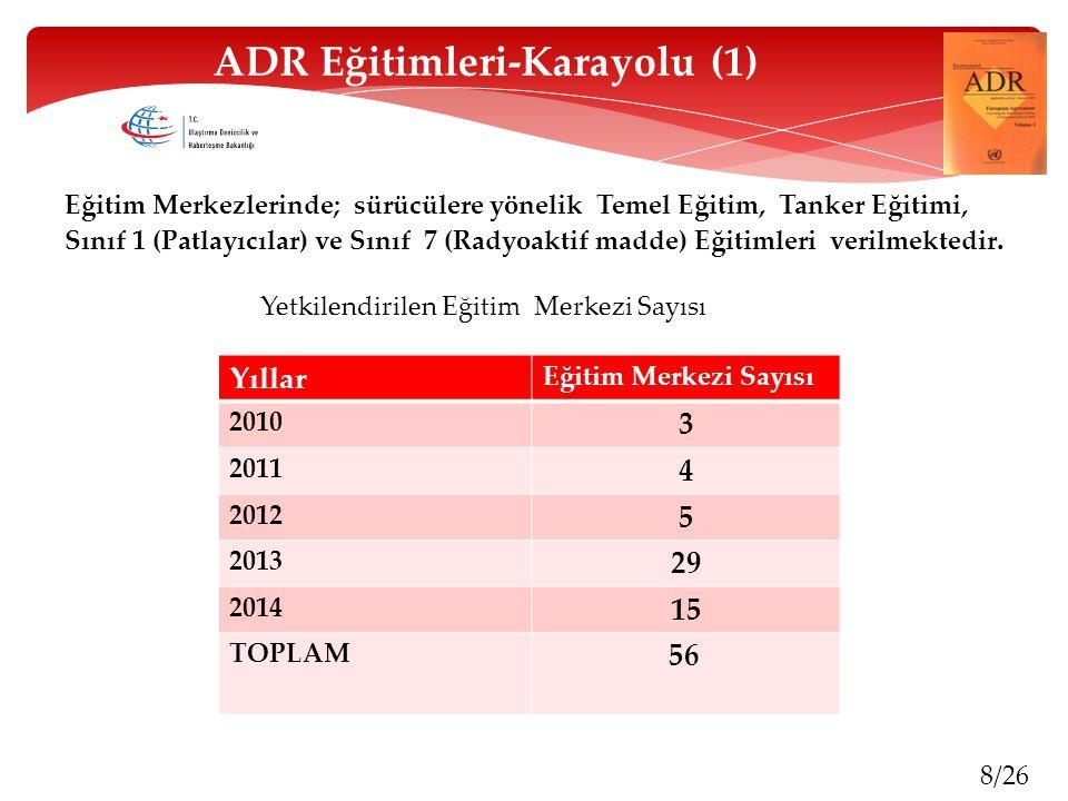 9/26 Eğitimleri Türkiye geneline yaygınlaştırma çalışmamız devam etmektedir.