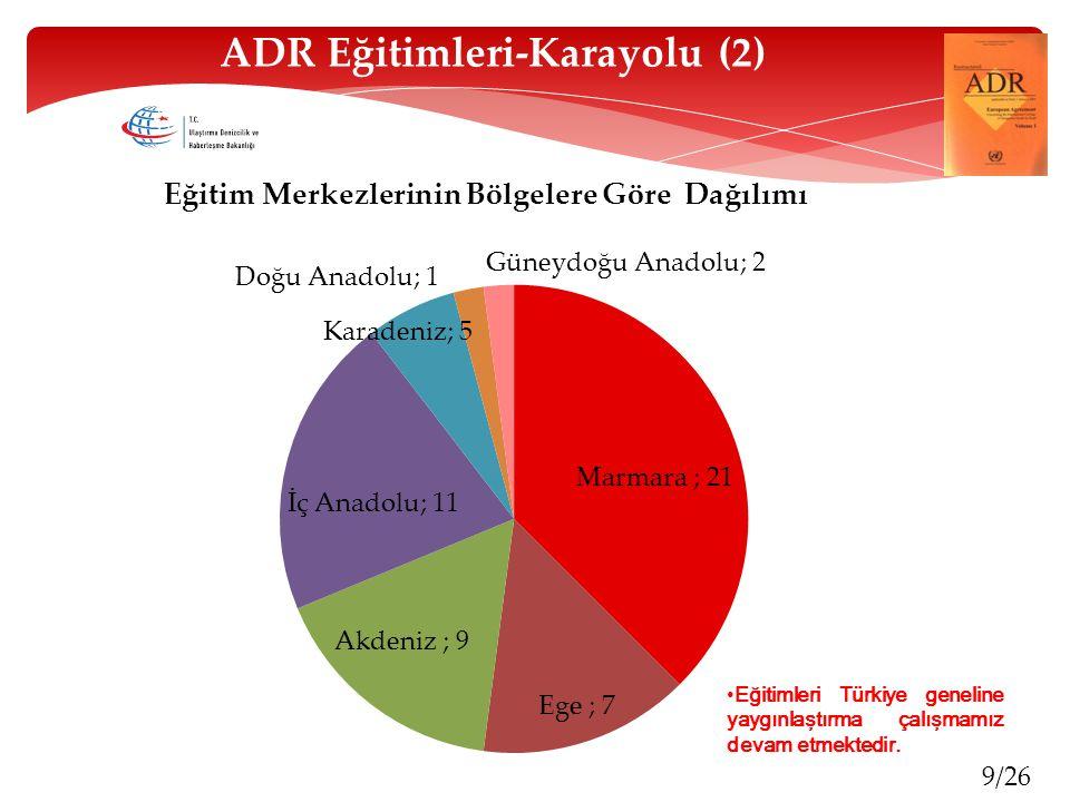 9/26 Eğitimleri Türkiye geneline yaygınlaştırma çalışmamız devam etmektedir. Eğitim Merkezlerinin Bölgelere Göre Dağılımı ADR Eğitimleri-Karayolu (2)
