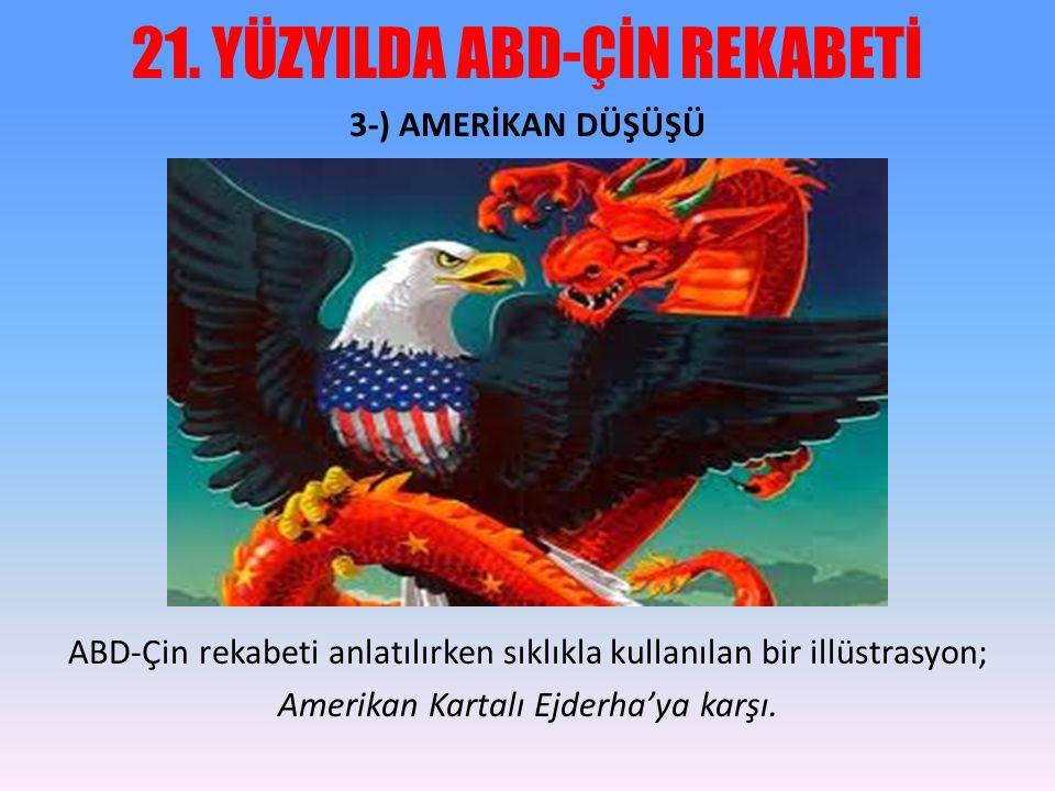 21. YÜZYILDA ABD-ÇİN REKABETİ 3-) AMERİKAN DÜŞÜŞÜ ABD-Çin rekabeti anlatılırken sıklıkla kullanılan bir illüstrasyon; Amerikan Kartalı Ejderha'ya karş