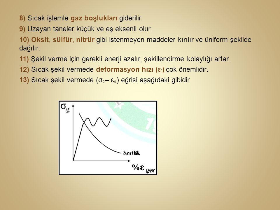 8) Sıcak işlemle gaz boşlukları giderilir. 9) Uzayan taneler küçük ve eş eksenli olur. 10) Oksit, sülfür, nitrür gibi istenmeyen maddeler kırılır ve ü