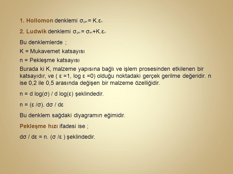 1. Hollomon denklemi σ ger = K.ε n 2. Ludwik denklemi σ ger = σ ak +K.ε n Bu denklemlerde ; K = Mukavemet katsayısı n = Pekleşme katsayısı Burada ki K