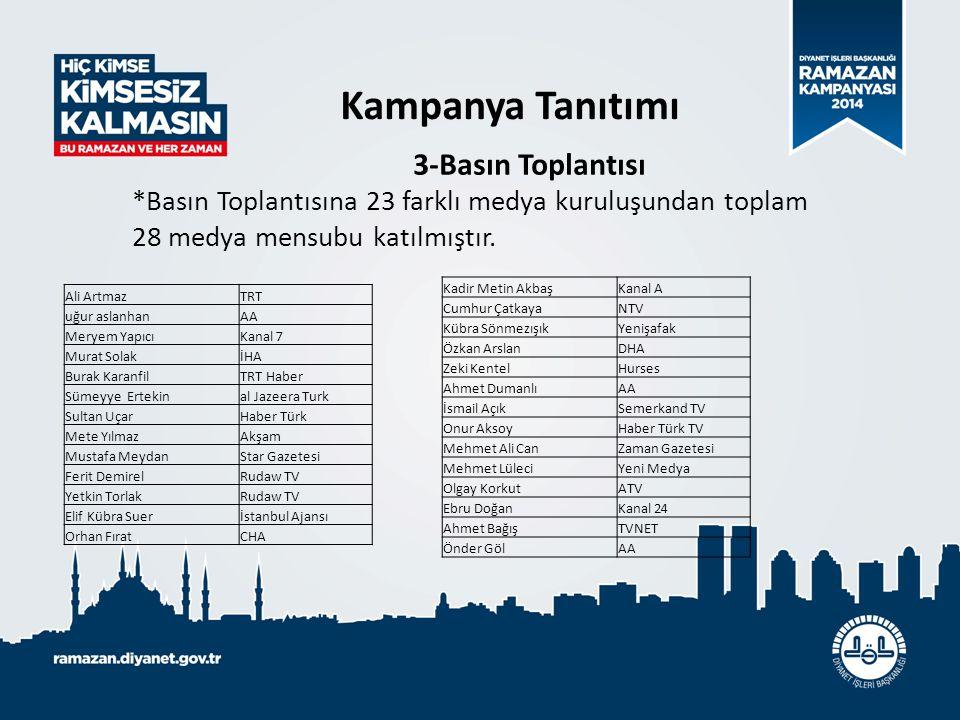 Kampanya Tanıtımı *Basın Toplantısına 23 farklı medya kuruluşundan toplam 28 medya mensubu katılmıştır. 3-Basın Toplantısı Ali ArtmazTRT uğur aslanhan