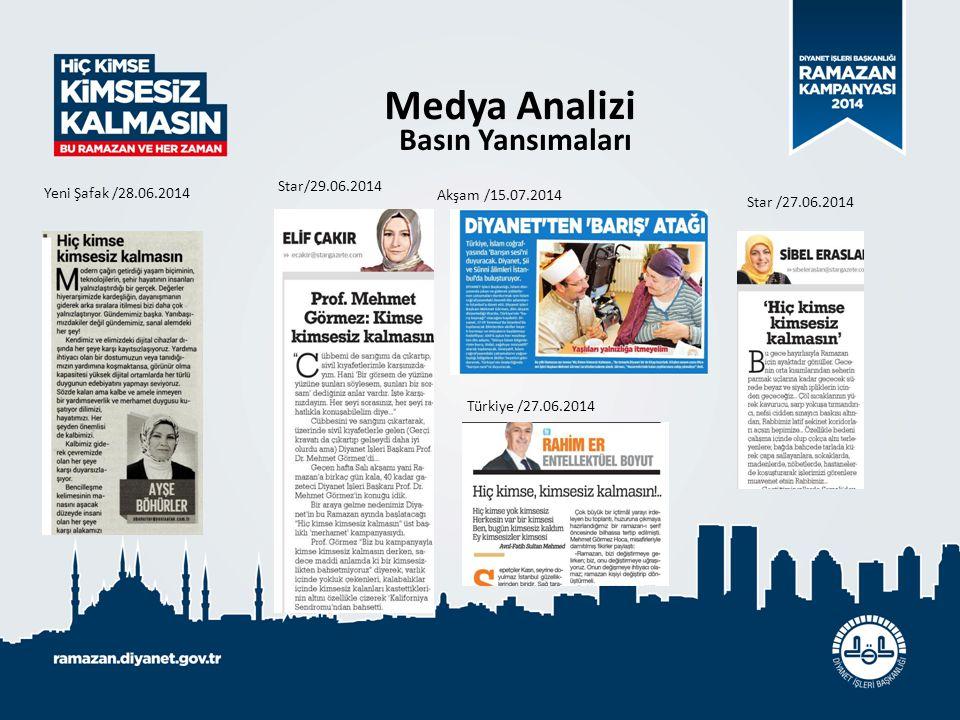 Medya Analizi Basın Yansımaları Yeni Şafak /28.06.2014 Star/29.06.2014 Akşam /15.07.2014 Star /27.06.2014 Türkiye /27.06.2014