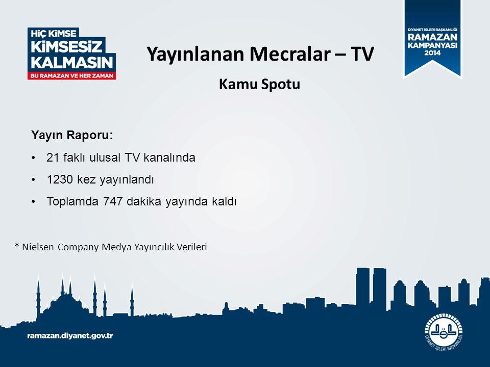 Yayın Raporu: 21 faklı ulusal TV kanalında 1230 kez yayınlandı Toplamda 747 dakika yayında kaldı * Nielsen Company Medya Yayıncılık Verileri Yayınlana