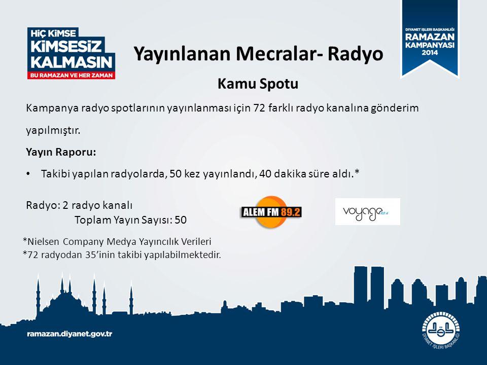 Kampanya radyo spotlarının yayınlanması için 72 farklı radyo kanalına gönderim yapılmıştır. Yayın Raporu: Takibi yapılan radyolarda, 50 kez yayınlandı