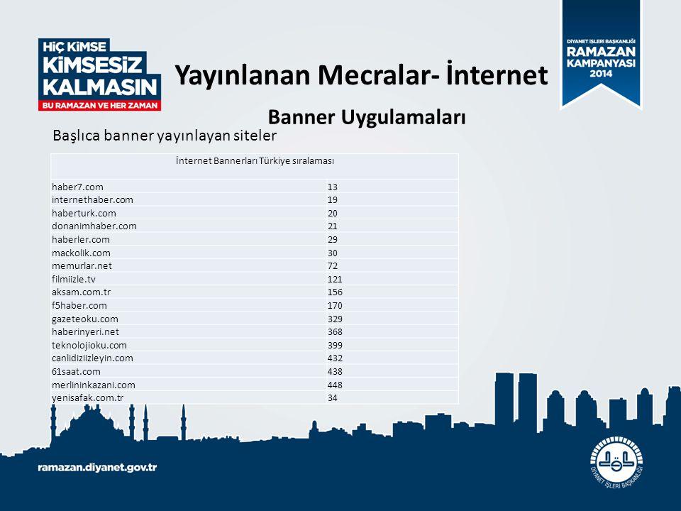 İnternet Bannerları Türkiye sıralaması haber7.com13 internethaber.com19 haberturk.com20 donanimhaber.com21 haberler.com29 mackolik.com30 memurlar.net7