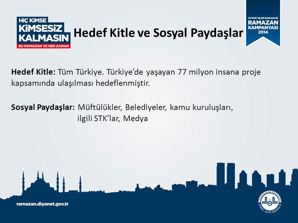 Hedef Kitle: Tüm Türkiye. Türkiye'de yaşayan 77 milyon insana proje kapsamında ulaşılması hedeflenmiştir. Sosyal Paydaşlar: Müftülükler, Belediyeler,