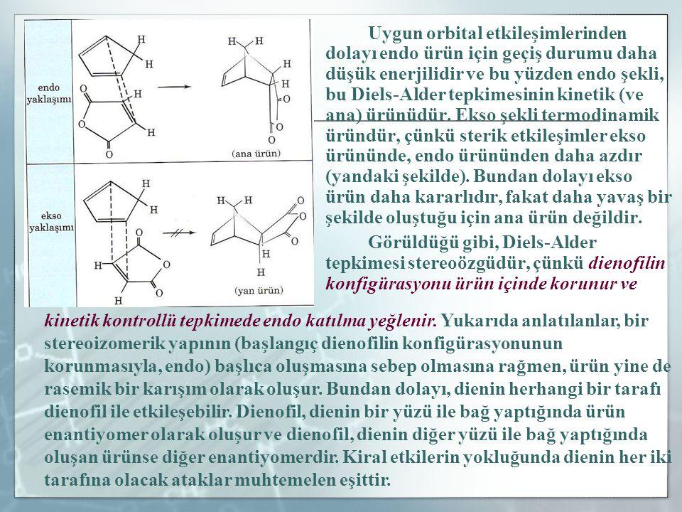 Uygun orbital etkileşimlerinden dolayı endo ürün için geçiş durumu daha düşük enerjilidir ve bu yüzden endo şekli, bu Diels-Alder tepkimesinin kinetik