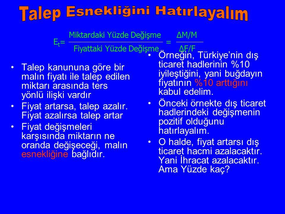 FuFu MTE Türkiye +-.Japonya --- Türkiye için + ve – iki refah etkisi vardır.