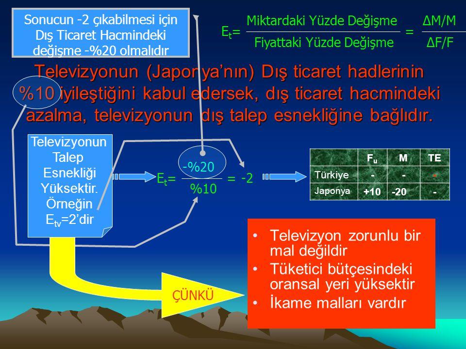 FuFu MTE Türkiye --- Japonya +-.Japonya için + ve – iki refah etkisi vardır.