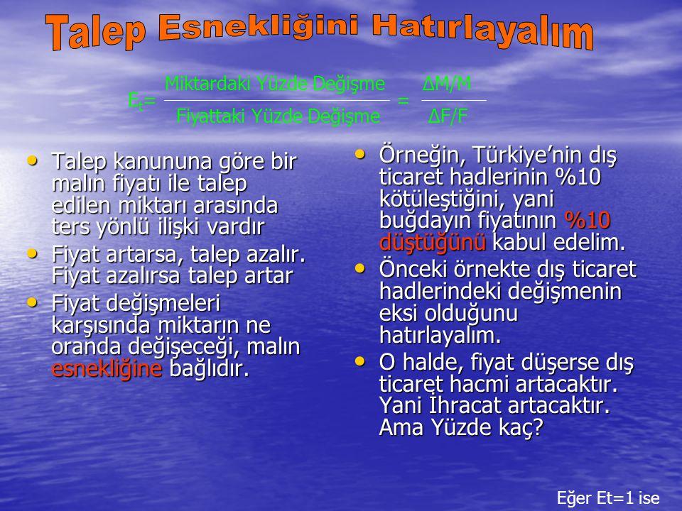 FuFu MTE Türkiye -+? Japonya +++ Türkiye için + ve – iki refah etkisi vardır. Türkiye için + ve – iki refah etkisi vardır. Toplam etkinin ne olduğu, h