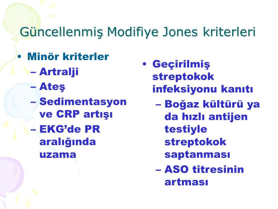 Güncellenmiş Modifiye Jones kriterleri Minör kriterler –Artralji –Ateş –Sedimentasyon ve CRP artışı –EKG'de PR aralığında uzama Geçirilmiş streptokok