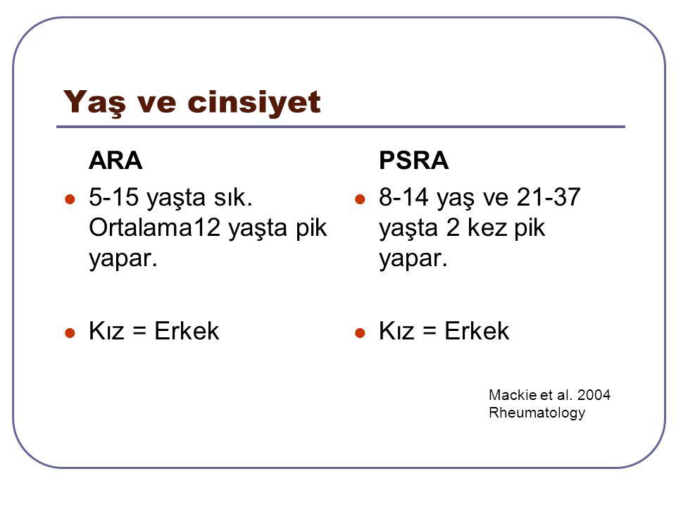 Yaş ve cinsiyet ARA 5-15 yaşta sık. Ortalama12 yaşta pik yapar. Kız = Erkek PSRA 8-14 yaş ve 21-37 yaşta 2 kez pik yapar. Kız = Erkek Mackie et al. 20