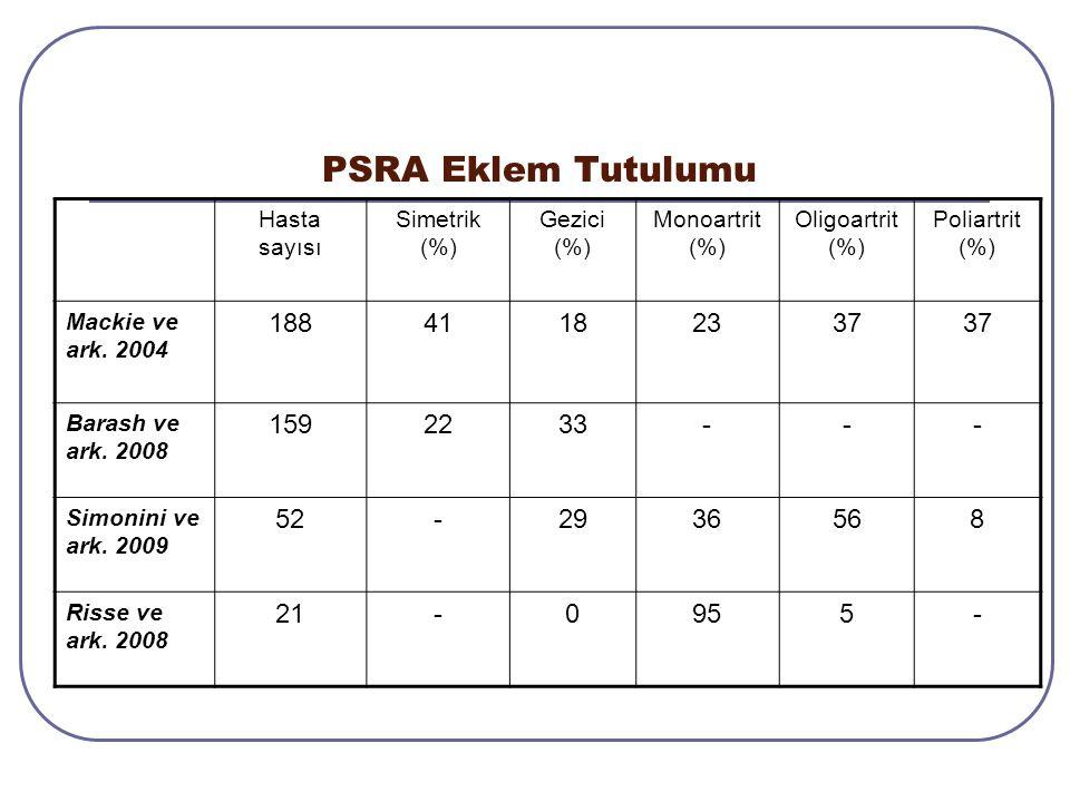 PSRA Eklem Tutulumu Hasta sayısı Simetrik (%) Gezici (%) Monoartrit (%) Oligoartrit (%) Poliartrit (%) Mackie ve ark. 2004 18841182337 Barash ve ark.