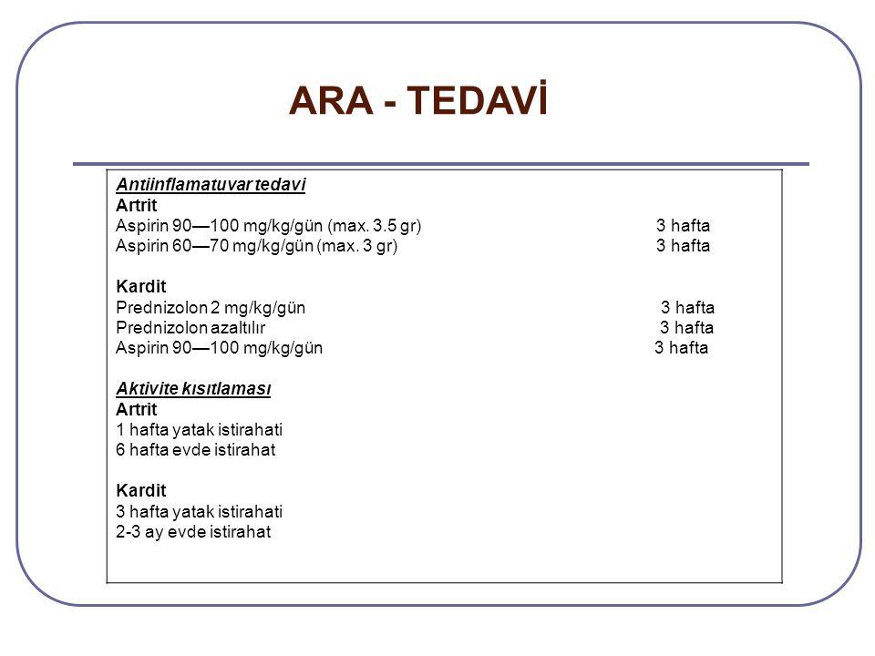 Antiinflamatuvar tedavi Artrit Aspirin 90—100 mg/kg/gün (max. 3.5 gr) 3 hafta Aspirin 60—70 mg/kg/gün (max. 3 gr) 3 hafta Kardit Prednizolon 2 mg/kg/g