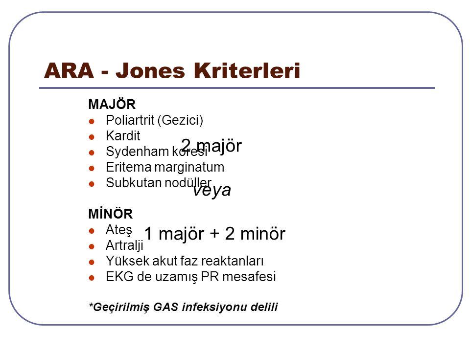 ARA - Jones Kriterleri MAJÖR Poliartrit (Gezici) Kardit Sydenham koresi Eritema marginatum Subkutan nodüller MİNÖR Ateş Artralji Yüksek akut faz reakt