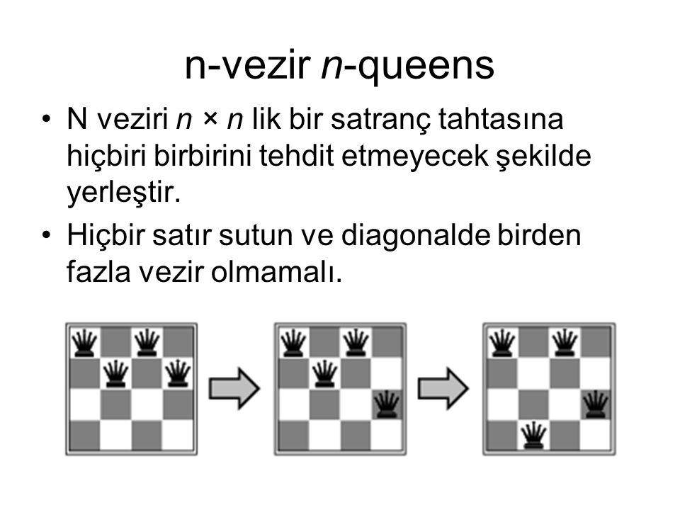 n-vezir n-queens N veziri n × n lik bir satranç tahtasına hiçbiri birbirini tehdit etmeyecek şekilde yerleştir. Hiçbir satır sutun ve diagonalde birde