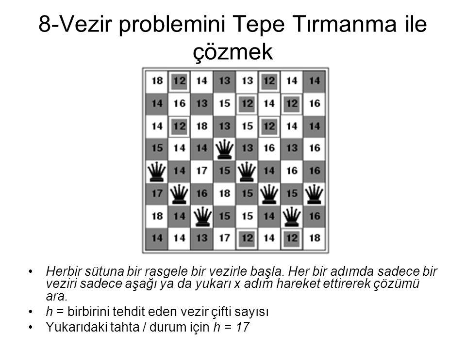 8-Vezir problemini Tepe Tırmanma ile çözmek Herbir sütuna bir rasgele bir vezirle başla. Her bir adımda sadece bir veziri sadece aşağı ya da yukarı x