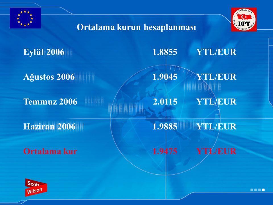Ortalama kurun hesaplanması Eylül 20061.8855YTL/EUR Ağustos 20061.9045YTL/EUR Temmuz 20062.0115YTL/EUR Haziran 20061.9885YTL/EUR Ortalama kur1.9475YTL