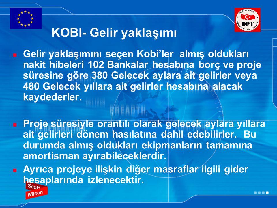 KOBI- Gelir yaklaşımı Gelir yaklaşımını seçen Kobi'ler almış oldukları nakit hibeleri 102 Bankalar hesabına borç ve proje süresine göre 380 Gelecek aylara ait gelirler veya 480 Gelecek yıllara ait gelirler hesabına alacak kaydederler.