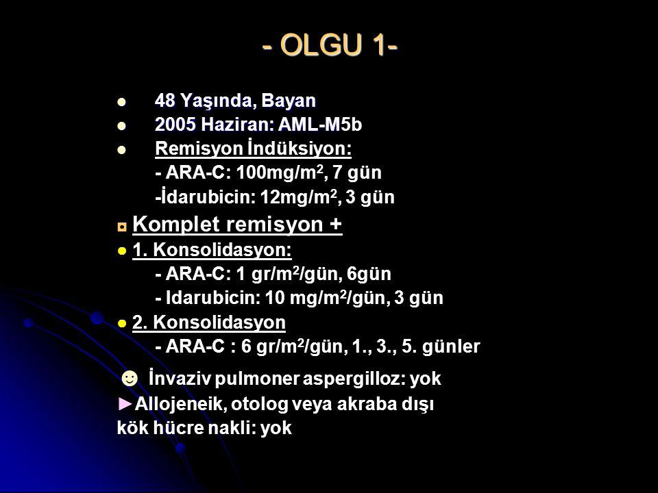- OLGU 1- 48 Yaşında, Bayan 48 Yaşında, Bayan 2005 Haziran: AML-M 2005 Haziran: AML-M5b Remisyon İndüksiyon: - ARA-C: 100mg/m 2, 7 gün -İdarubicin: 12mg/m 2, 3 gün ◘ Komplet remisyon + ● 1.