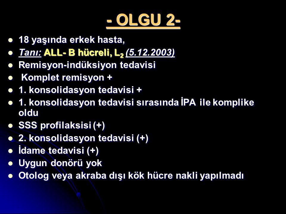 - OLGU 2- 18 yaşında erkek hasta, 18 yaşında erkek hasta, Tanı: ALL- B hücreli, L 2 (5.12.2003) Tanı: ALL- B hücreli, L 2 (5.12.2003) Remisyon-indüksiyon tedavisi Remisyon-indüksiyon tedavisi Komplet remisyon + Komplet remisyon + 1.