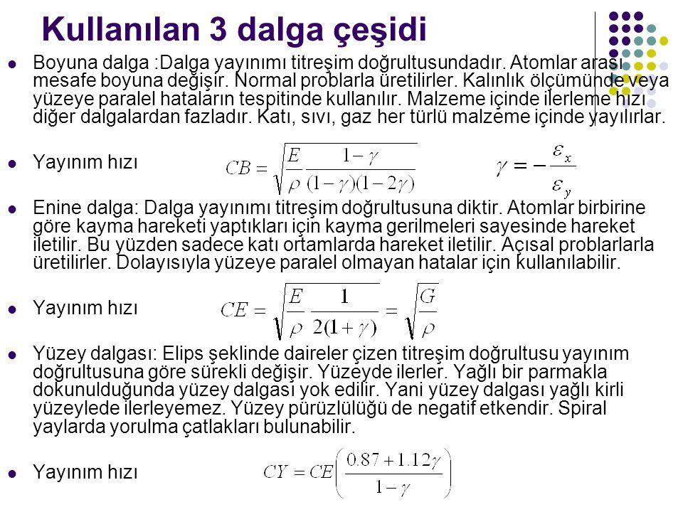 Kullanılan 3 dalga çeşidi Boyuna dalga :Dalga yayınımı titreşim doğrultusundadır. Atomlar arası mesafe boyuna değişir. Normal problarla üretilirler. K