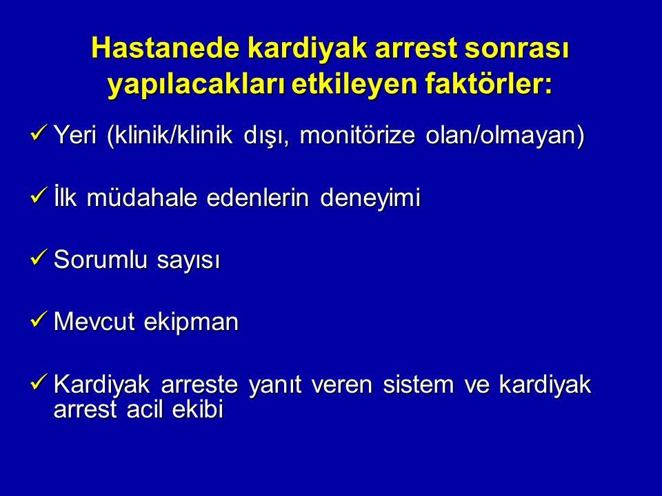 Hastanede kardiyak arrest sonrası yapılacakları etkileyen faktörler: Yeri (klinik/klinik dışı, monitörize olan/olmayan) Yeri (klinik/klinik dışı, moni