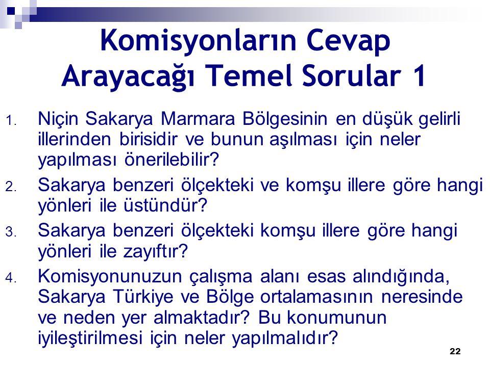 22 Komisyonların Cevap Arayacağı Temel Sorular 1 1. Niçin Sakarya Marmara Bölgesinin en düşük gelirli illerinden birisidir ve bunun aşılması için nele