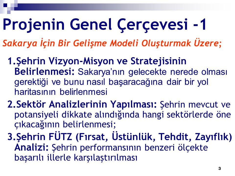 34 Yöntem Anket çalışmaları Mülakatlar Literatür değerleme DPT, Hazine, MPM, DİE, Dış Ticaret vb.