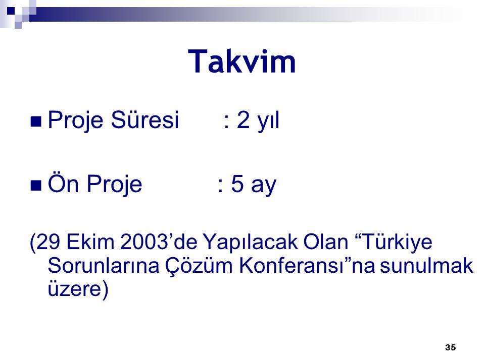 """35 Takvim Proje Süresi: 2 yıl Ön Proje : 5 ay (29 Ekim 2003'de Yapılacak Olan """"Türkiye Sorunlarına Çözüm Konferansı""""na sunulmak üzere)"""