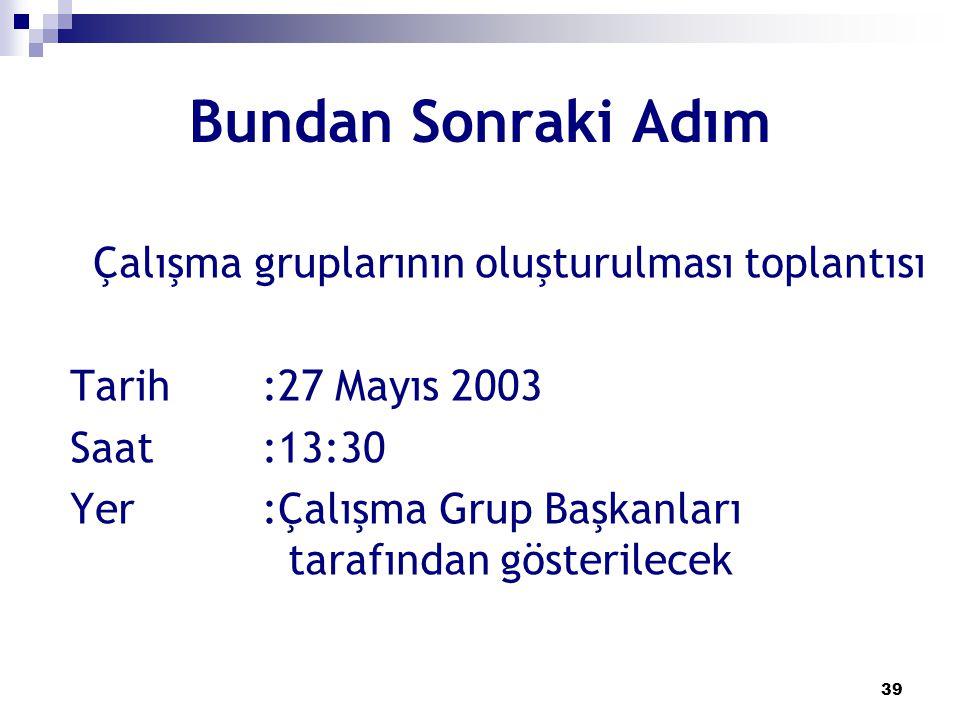 39 Bundan Sonraki Adım Çalışma gruplarının oluşturulması toplantısı Tarih:27 Mayıs 2003 Saat:13:30 Yer:Çalışma Grup Başkanları tarafından gösterilecek