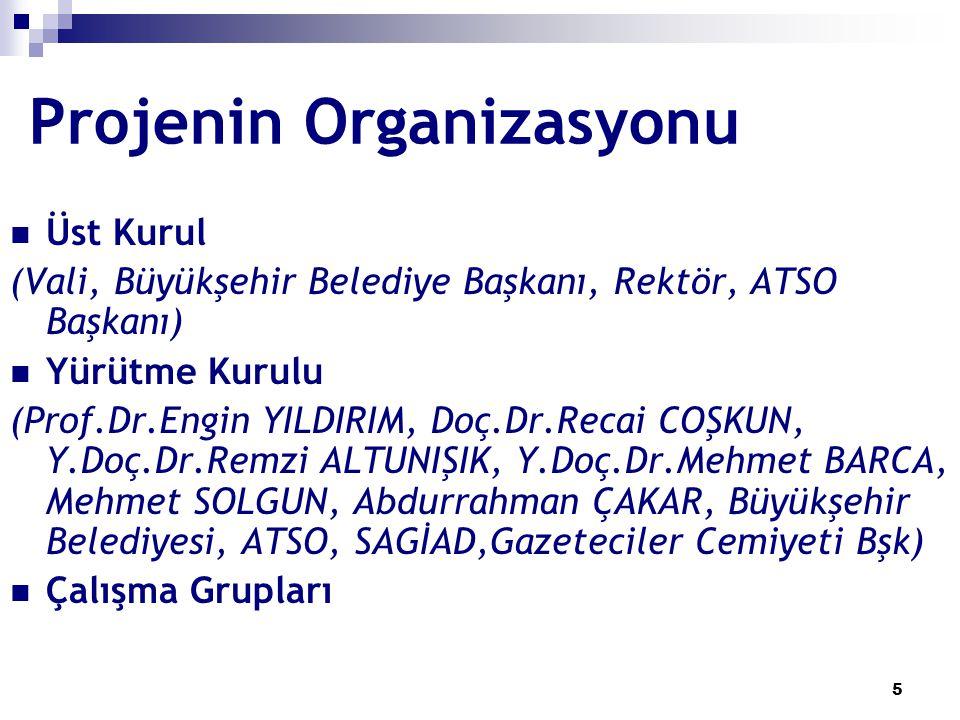 36 İlk Beş Aylık Program Çalışma gruplarının kurulması ve her grubun kendi alanına ilişkin ihtisas raporlarının hazırlaması Raporların değerlendirilmesi ve genel rapora dönüştürülmesi 29 Ekim 2003'te Ankara'da yapılacak olan konferansta raporun sunulması
