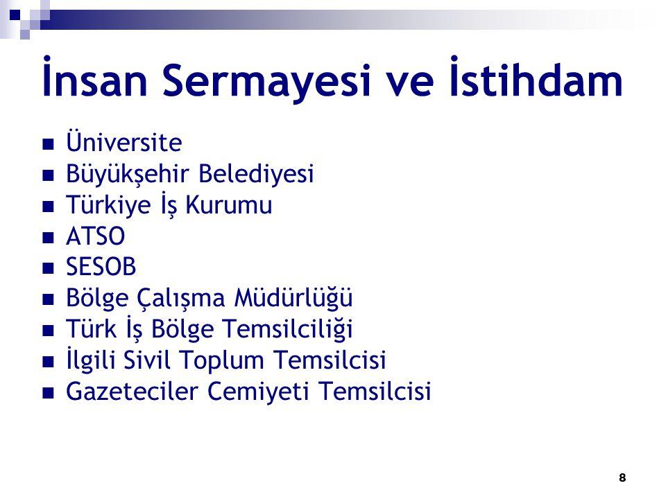 8 İnsan Sermayesi ve İstihdam Üniversite Büyükşehir Belediyesi Türkiye İş Kurumu ATSO SESOB Bölge Çalışma Müdürlüğü Türk İş Bölge Temsilciliği İlgili