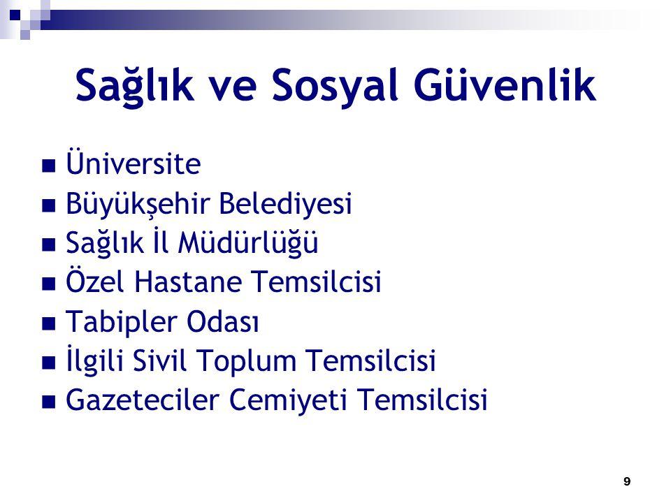 30 Sektörel Karşılaştırma Türkiye Ort Sakarya Sıralama Gıda0.430.1958.