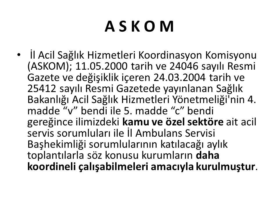 A S K O M İl Acil Sağlık Hizmetleri Koordinasyon Komisyonu (ASKOM); 11.05.2000 tarih ve 24046 sayılı Resmi Gazete ve değişiklik içeren 24.03.2004 tari