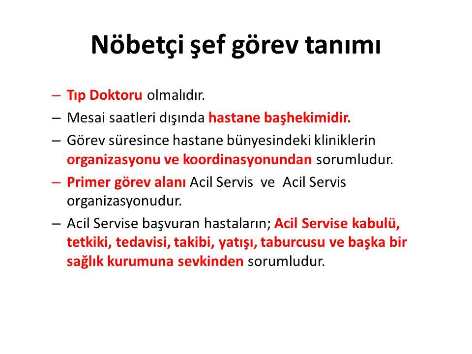 2011 ŞUBAT AYI ŞİKAYET EDEN KURUM ŞİKAYET EDEN KURUM TUTANAK SAYISI İstanbul E.A.H.