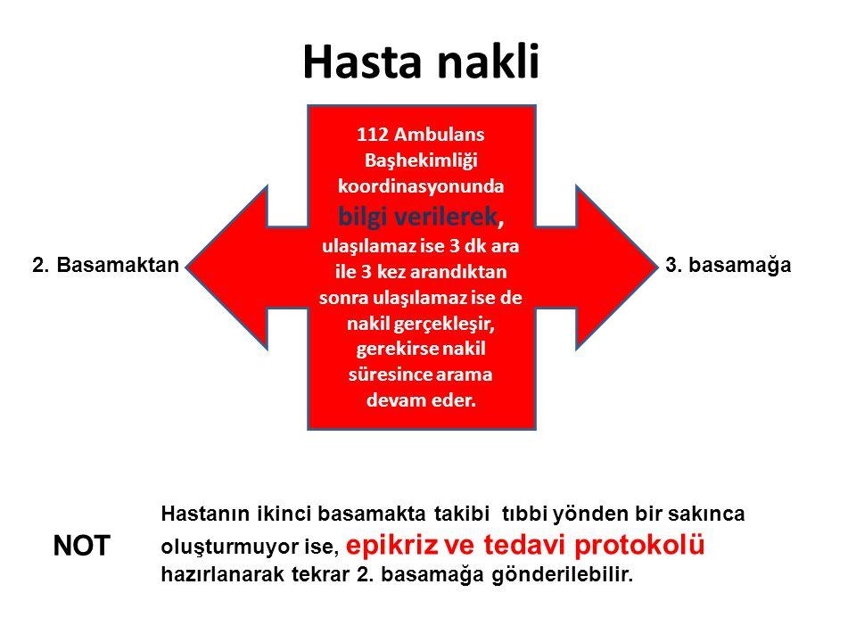 Hasta nakli 2. Basamaktan 112 Ambulans Başhekimliği koordinasyonunda bilgi verilerek, ulaşılamaz ise 3 dk ara ile 3 kez arandıktan sonra ulaşılamaz is