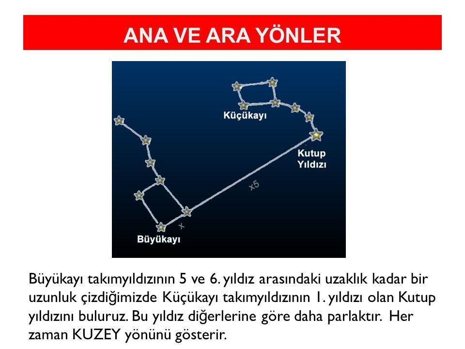 ANA VE ARA YÖNLER Büyükayı takımyıldızının 5 ve 6. yıldız arasındaki uzaklık kadar bir uzunluk çizdi ğ imizde Küçükayı takımyıldızının 1. yıldızı olan