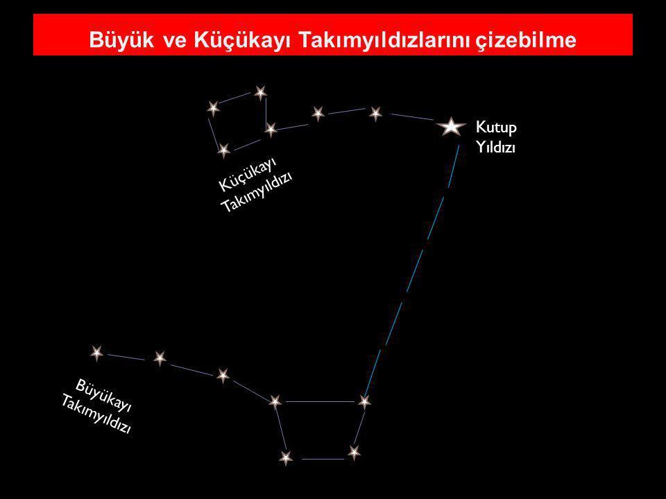 Büyük ve Küçükayı Takımyıldızlarını çizebilme Kutup Yıldızı Büyükayı Takımyıldızı Küçükayı Takımyıldızı