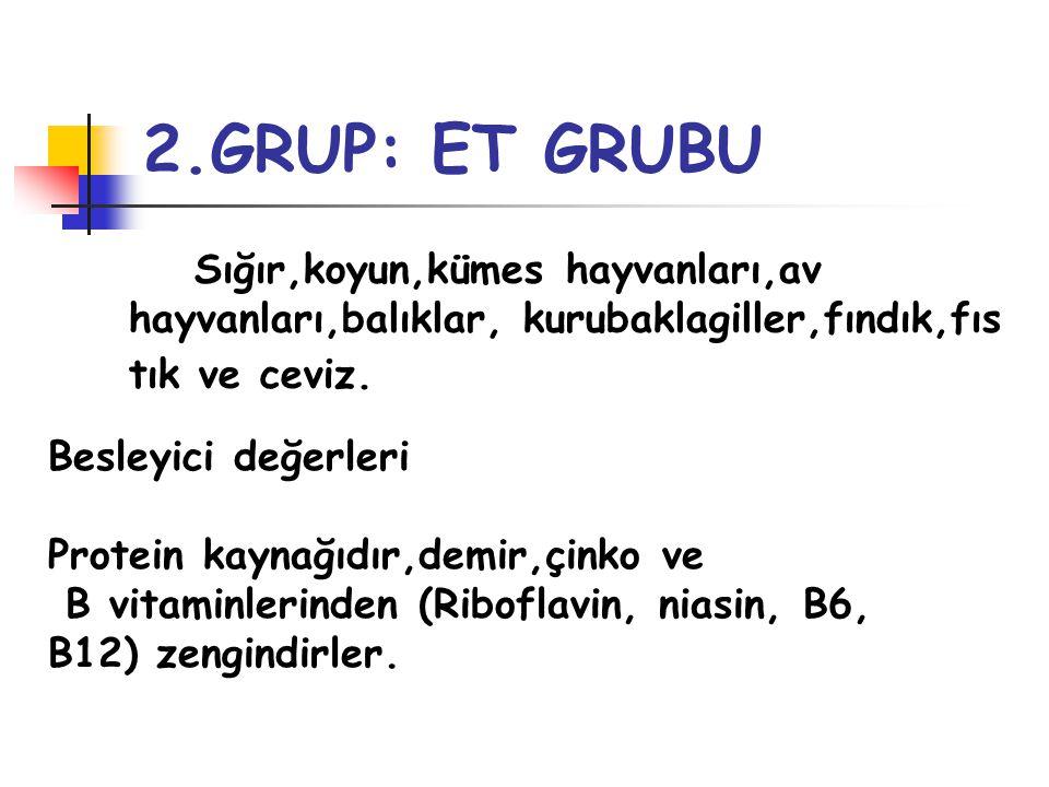 2.GRUP: ET GRUBU Sığır,koyun,kümes hayvanları,av hayvanları,balıklar, kurubaklagiller,fındık,fıs tık ve ceviz. Besleyici değerleri Protein kaynağıdır,